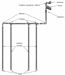 Automatinio lašelinio laistymo sistema